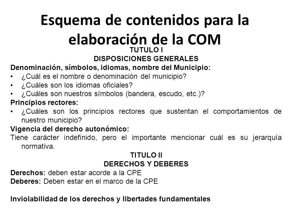 Esquema de contenidos para la elaboración de la COM TUTULO I DISPOSICIONES GENERALES Denominación, símbolos, idiomas, nombre del Municipio: ¿Cuál es e