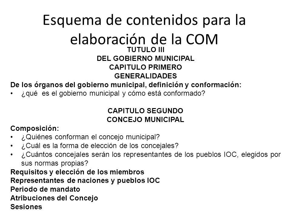 Esquema de contenidos para la elaboración de la COM TUTULO III DEL GOBIERNO MUNICIPAL CAPITULO PRIMERO GENERALIDADES De los órganos del gobierno munic