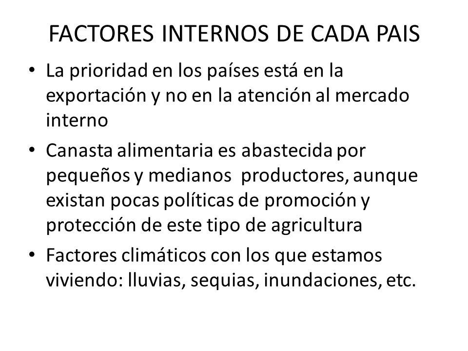FACTORES INTERNOS DE CADA PAIS La prioridad en los países está en la exportación y no en la atención al mercado interno Canasta alimentaria es abastec