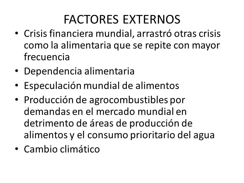 FACTORES EXTERNOS Crisis financiera mundial, arrastró otras crisis como la alimentaria que se repite con mayor frecuencia Dependencia alimentaria Espe