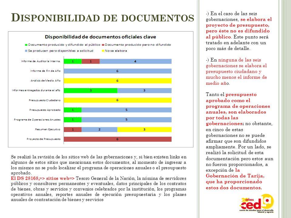 D ISPONIBILIDAD DE DOCUMENTOS -) En el caso de las seis gobernaciones, se elabora el proyecto de presupuesto, pero éste no es difundido al público.