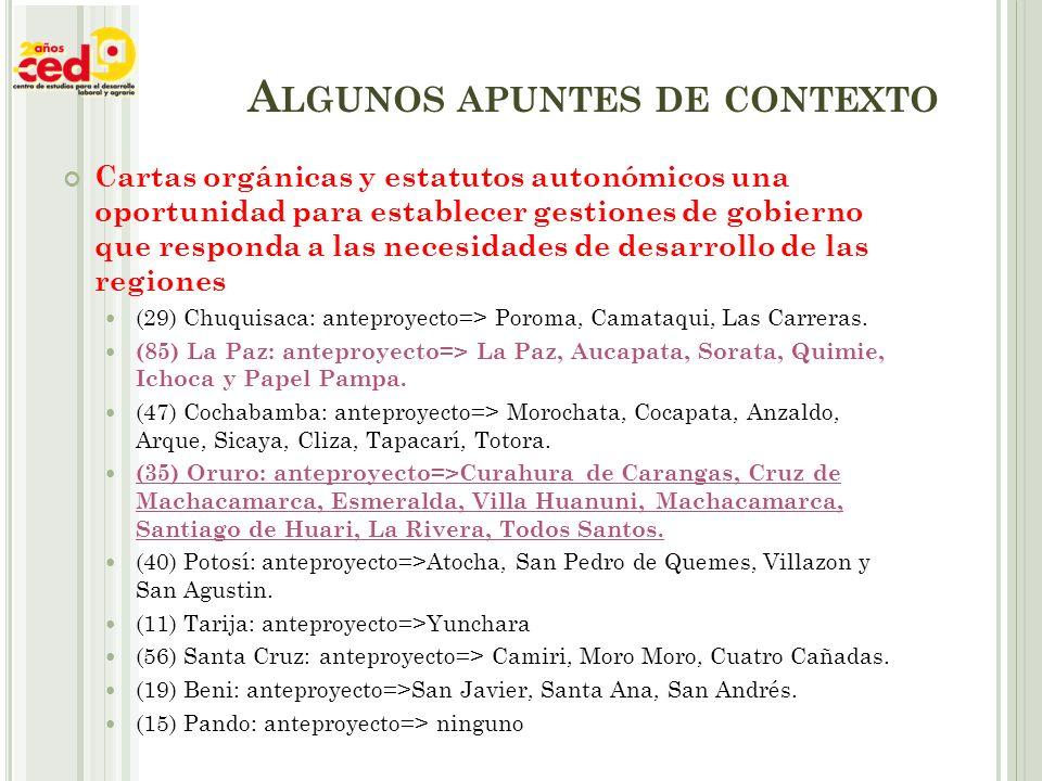 A LGUNOS APUNTES DE CONTEXTO Apoyo de organismos internacionales a este proceso.