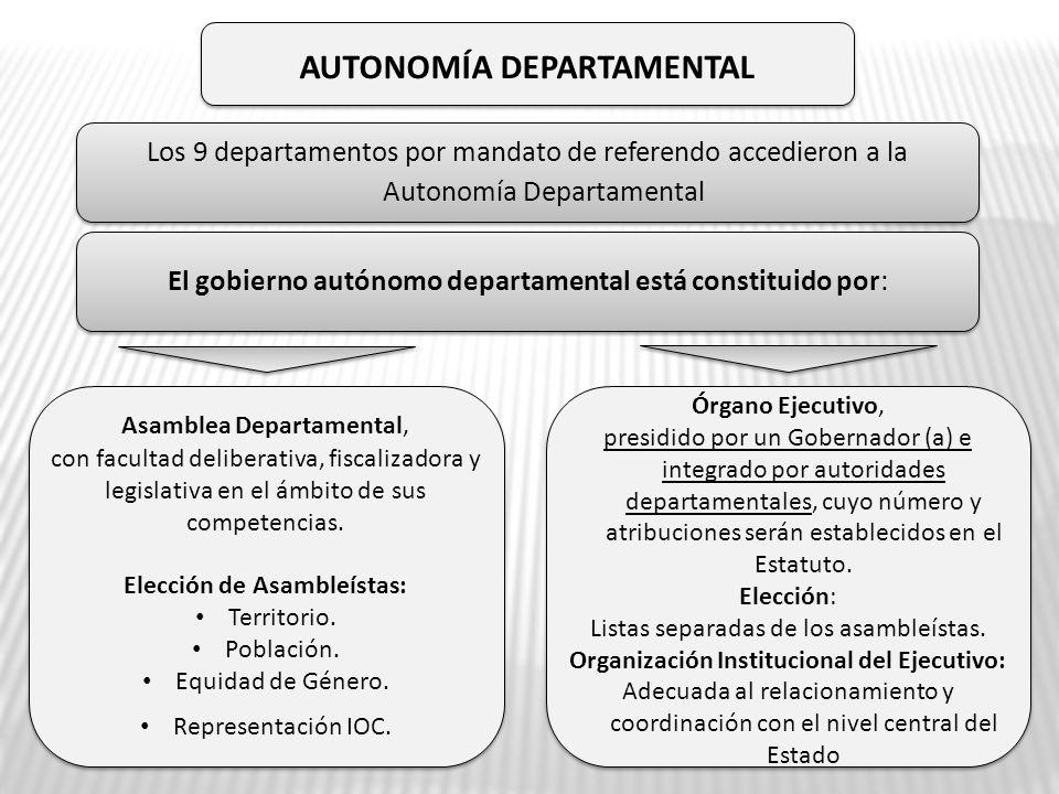 El gobierno autónomo departamental está constituido por: AUTONOMÍA DEPARTAMENTAL Asamblea Departamental, con facultad deliberativa, fiscalizadora y le