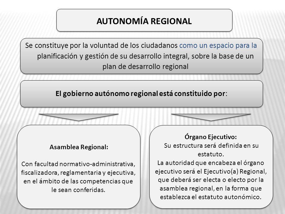 Se constituye por la voluntad de los ciudadanos como un espacio para la planificación y gestión de su desarrollo integral, sobre la base de un plan de