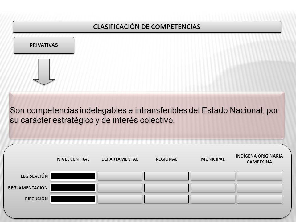 CLASIFICACIÓN DE COMPETENCIAS PRIVATIVAS LEGISLACIÓN REGLAMENTACIÓN EJECUCIÓN NIVEL CENTRALDEPARTAMENTALMUNICIPAL INDÍGENA ORIGINARIA CAMPESINA REGION