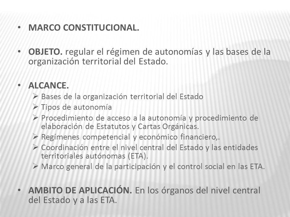 MARCO CONSTITUCIONAL. OBJETO. regular el régimen de autonomías y las bases de la organización territorial del Estado. ALCANCE. Bases de la organizació