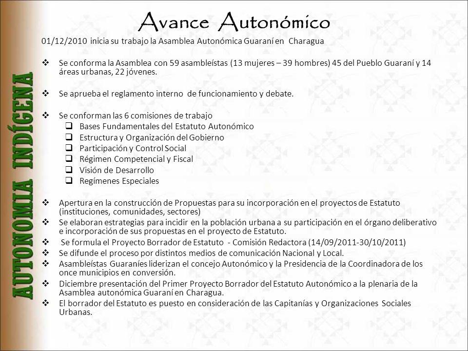 Avance Autonómico 01/12/2010 inicia su trabajo la Asamblea Autonómica Guaraní en Charagua Se conforma la Asamblea con 59 asambleístas (13 mujeres – 39