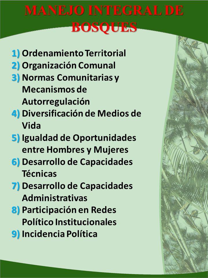 MANEJO INTEGRAL DE BOSQUES 1) 1) Ordenamiento Territorial 2) 2) Organización Comunal 3) 3) Normas Comunitarias y Mecanismos de Autorregulación 4) 4) D