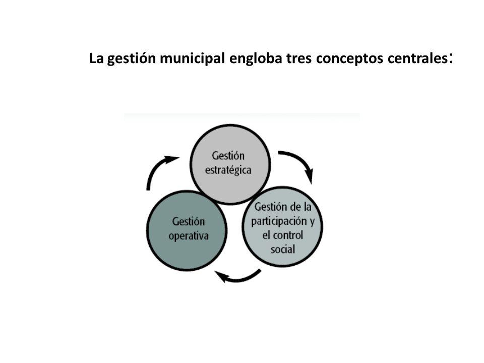 La gestión municipal engloba tres conceptos centrales :