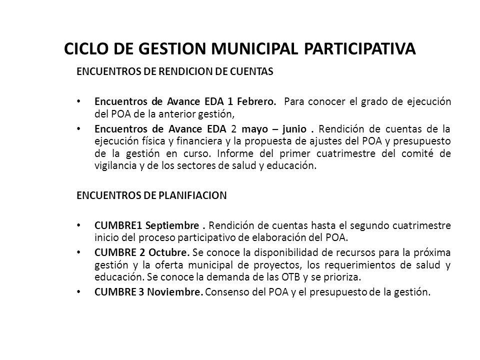 CICLO DE GESTION MUNICIPAL PARTICIPATIVA ENCUENTROS DE RENDICION DE CUENTAS Encuentros de Avance EDA 1 Febrero. Para conocer el grado de ejecución del