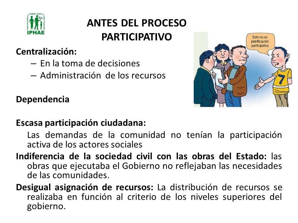 ANTES DEL PROCESO PARTICIPATIVO Centralización: – En la toma de decisiones – Administración de los recursos Dependencia Escasa participación ciudadana