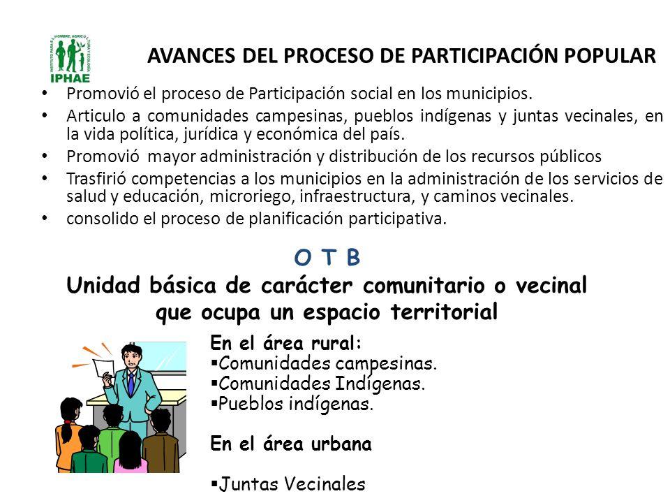 AVANCES DEL PROCESO DE PARTICIPACIÓN POPULAR Promovió el proceso de Participación social en los municipios. Articulo a comunidades campesinas, pueblos