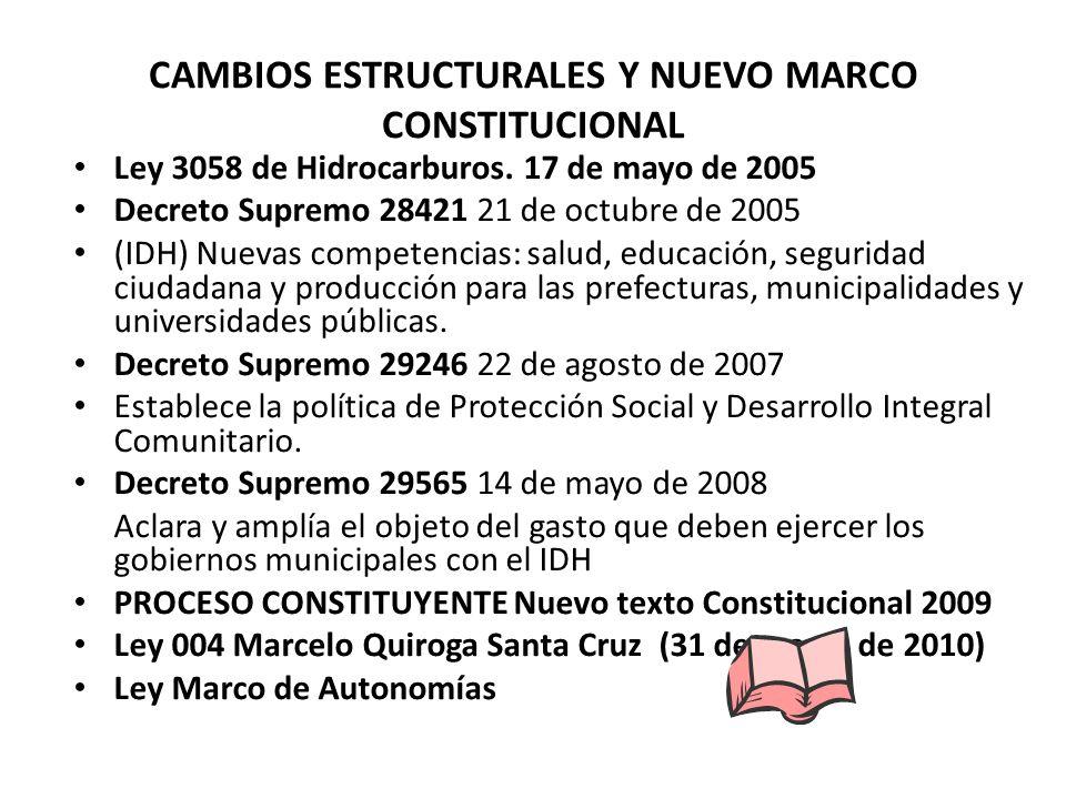 CAMBIOS ESTRUCTURALES Y NUEVO MARCO CONSTITUCIONAL Ley 3058 de Hidrocarburos. 17 de mayo de 2005 Decreto Supremo 28421 21 de octubre de 2005 (IDH) Nue