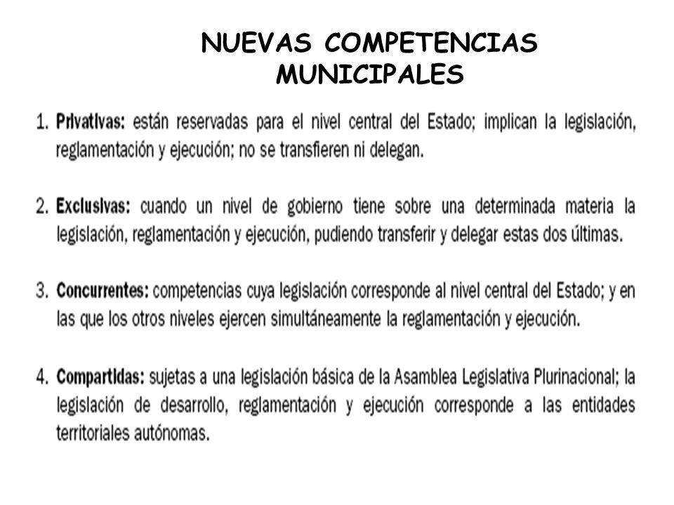CICLO DE GESTION MUNICIPAL PARTICIPATIVA ENCUENTROS DE RENDICION DE CUENTAS Encuentros de Avance EDA 1 Febrero.