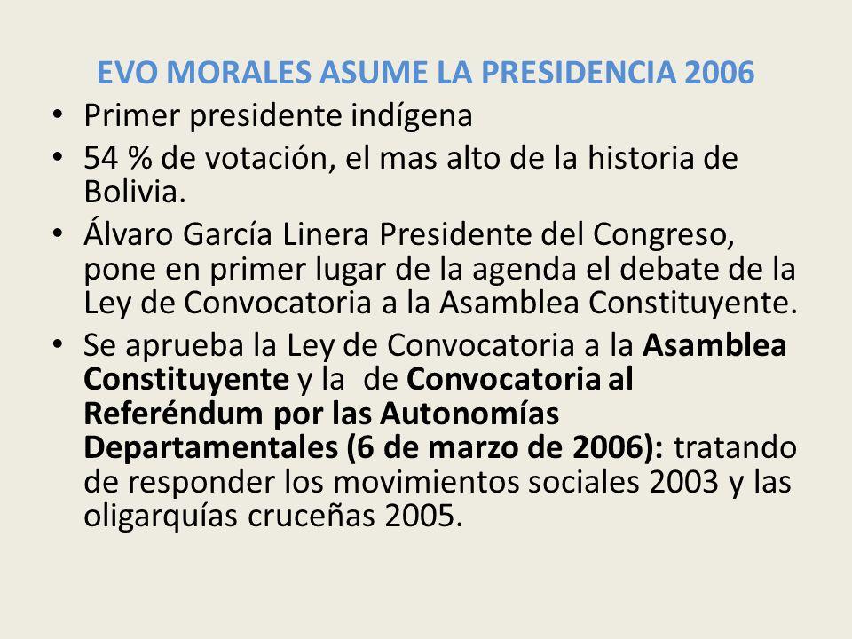 EVO MORALES ASUME LA PRESIDENCIA 2006 Primer presidente indígena 54 % de votación, el mas alto de la historia de Bolivia. Álvaro García Linera Preside
