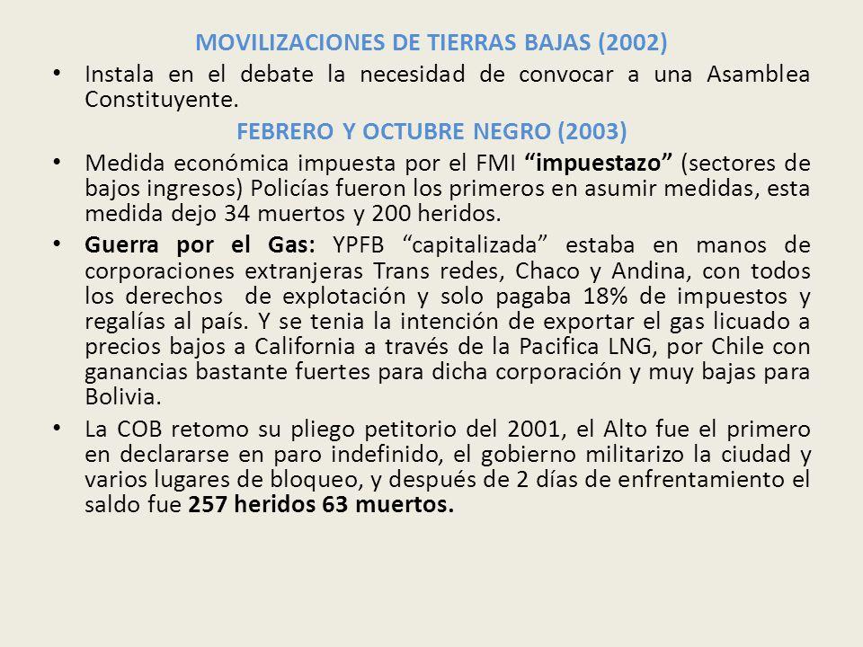MOVILIZACIONES DE TIERRAS BAJAS (2002) Instala en el debate la necesidad de convocar a una Asamblea Constituyente. FEBRERO Y OCTUBRE NEGRO (2003) Medi