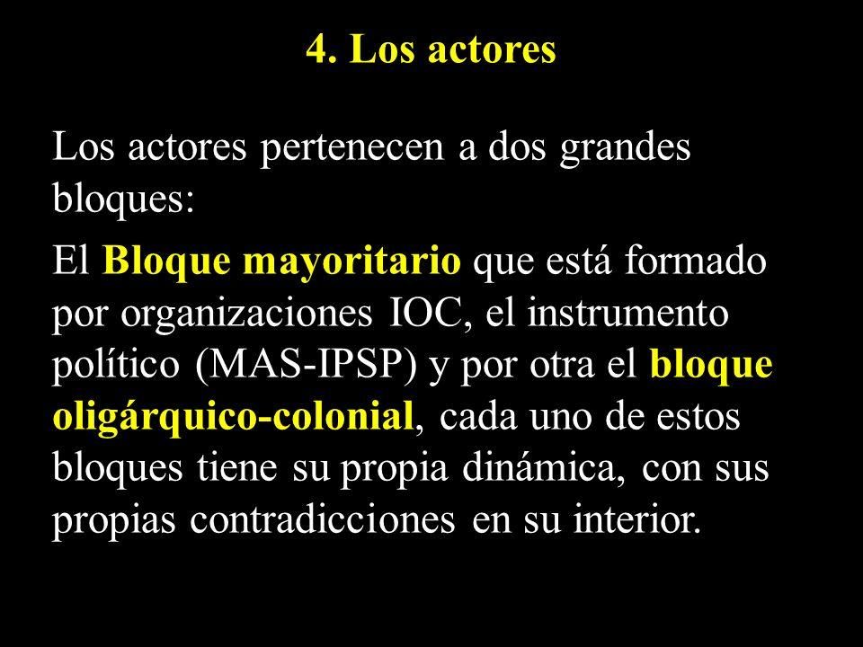 4. Los actores Los actores pertenecen a dos grandes bloques: El Bloque mayoritario que está formado por organizaciones IOC, el instrumento político (M
