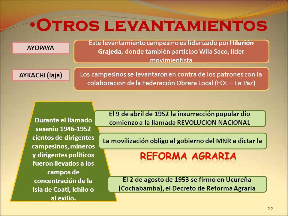 AYOPAYA Otros levantamientos Este levantamiento campesino es liderizado por Hilarión Grajeda, donde también participo Wila Saco, lider movimientista A
