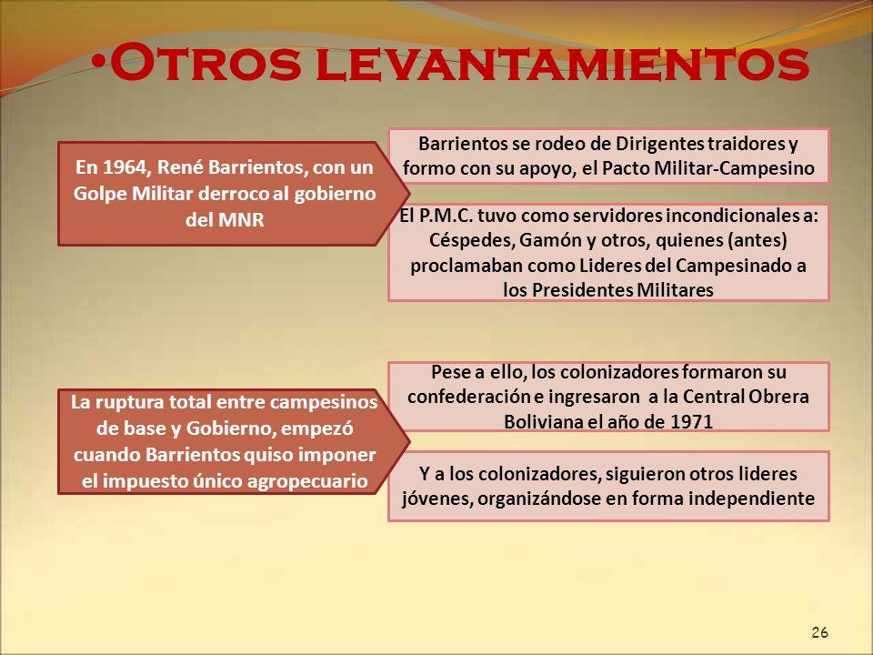 El P.M.C. tuvo como servidores incondicionales a: Céspedes, Gamón y otros, quienes (antes) proclamaban como Lideres del Campesinado a los Presidentes