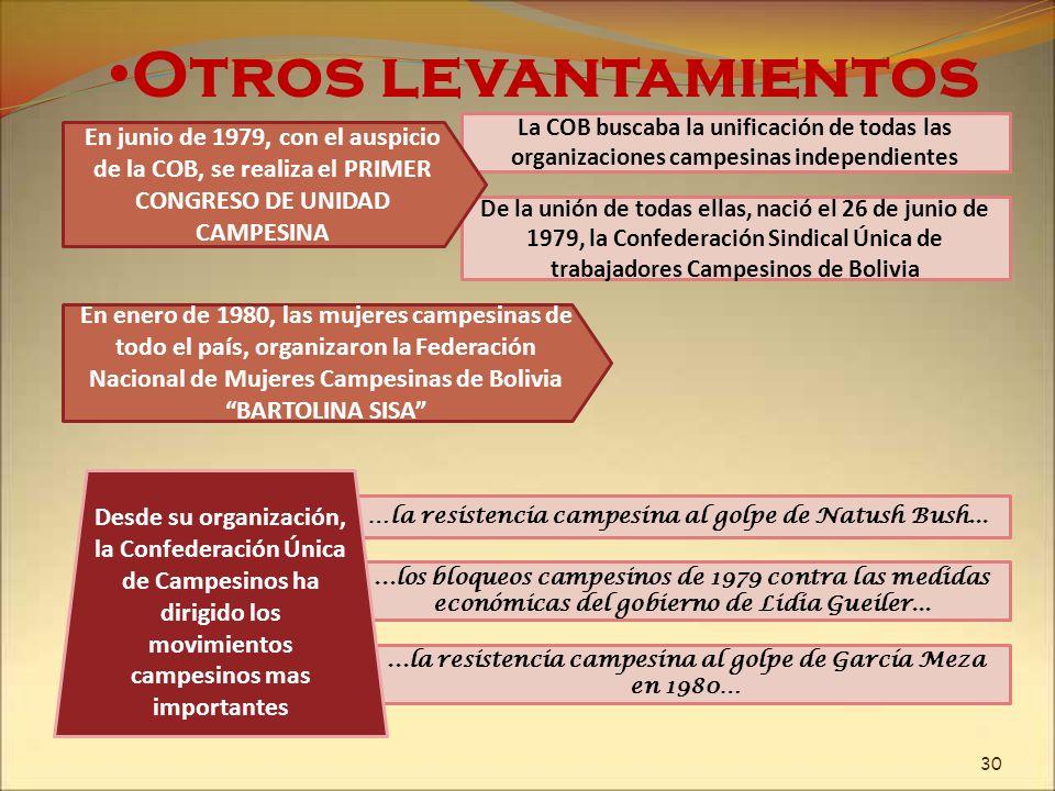 ...la resistencia campesina al golpe de García Meza en 1980…...los bloqueos campesinos de 1979 contra las medidas económicas del gobierno de Lidia Gue