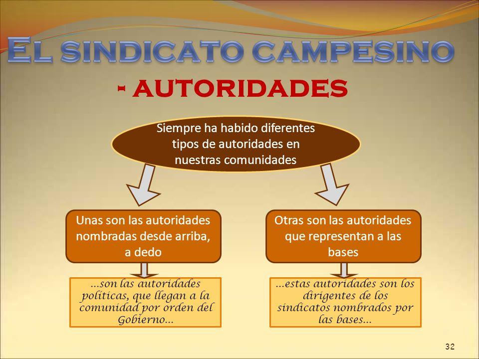 ...son las autoridades políticas, que llegan a la comunidad por orden del Gobierno... - autoridades Siempre ha habido diferentes tipos de autoridades