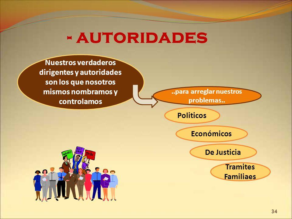 - autoridades Politicos..para arreglar nuestros problemas.. Nuestros verdaderos dirigentes y autoridades son los que nosotros mismos nombramos y contr