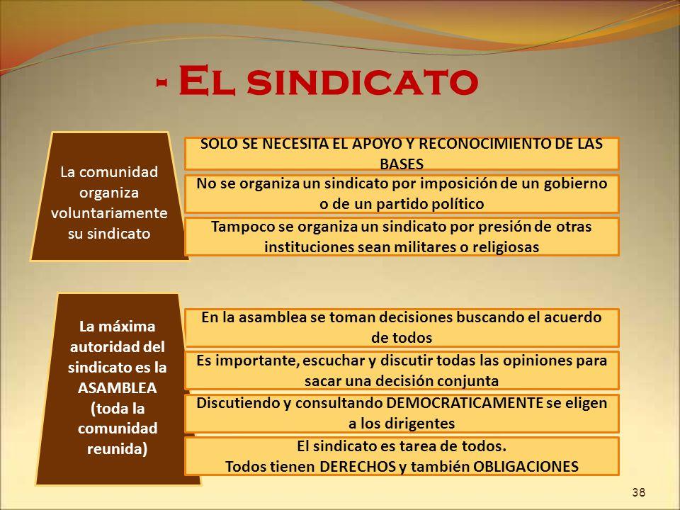 - El sindicato SOLO SE NECESITA EL APOYO Y RECONOCIMIENTO DE LAS BASES En la asamblea se toman decisiones buscando el acuerdo de todos No se organiza