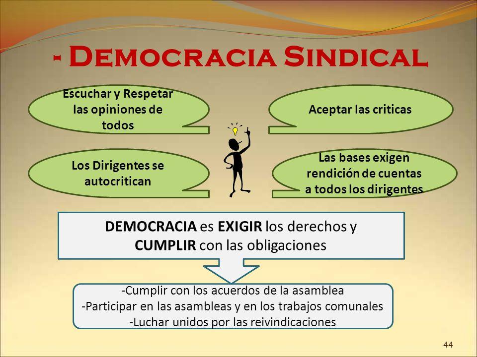 - Democracia Sindical -Cumplir con los acuerdos de la asamblea -Participar en las asambleas y en los trabajos comunales -Luchar unidos por las reivind