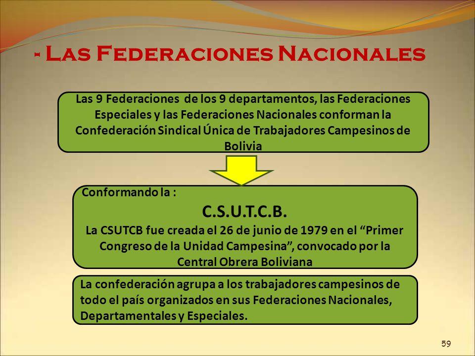 - Las Federaciones Nacionales Las 9 Federaciones de los 9 departamentos, las Federaciones Especiales y las Federaciones Nacionales conforman la Confed