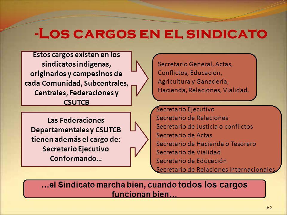 -Los cargos en el sindicato Secretario General, Actas, Conflictos, Educación, Agricultura y Ganadería, Hacienda, Relaciones, Vialidad. …el Sindicato m