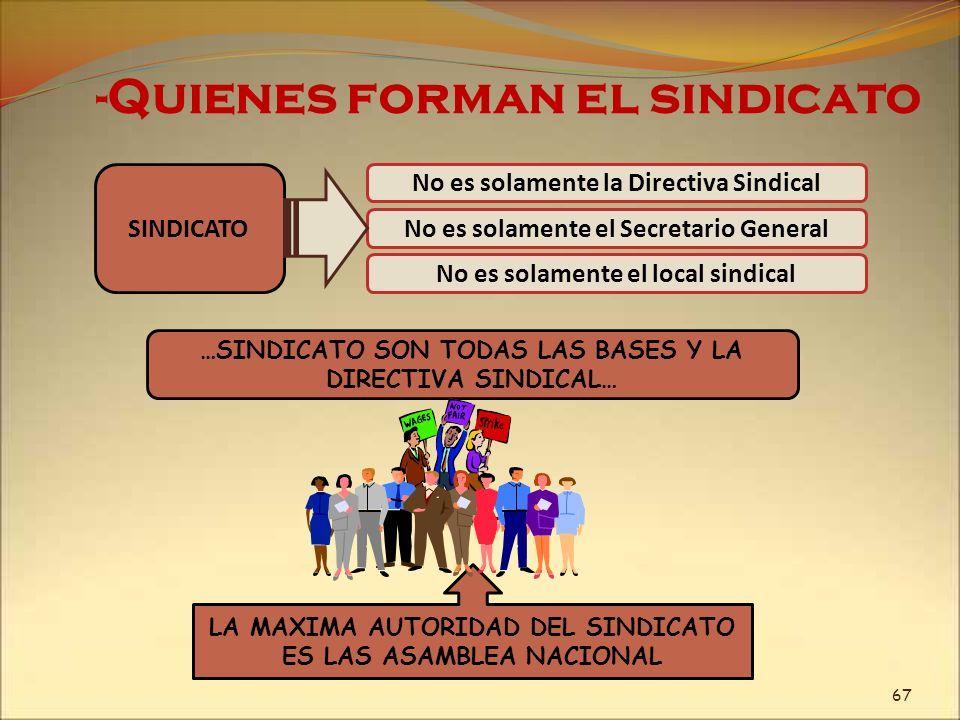 -Quienes forman el sindicato SINDICATO No es solamente la Directiva Sindical No es solamente el Secretario General No es solamente el local sindical …