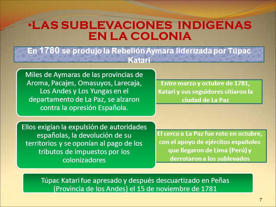 LAS SUBLEVACIONES INDIGENAS EN LA COLONIA En 1780 se produjo la Rebelión Aymara liderizada por Túpac Katari Entre marzo y octubre de 1781, Katari y su