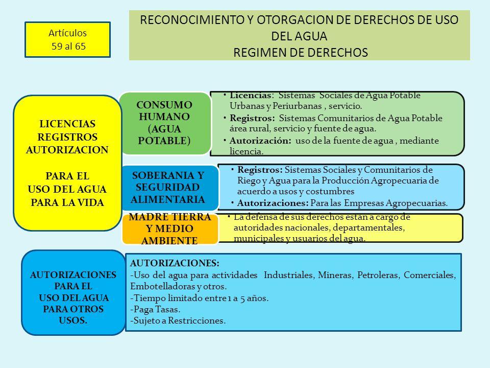RECONOCIMIENTO Y OTORGACION DE DERECHOS DE USO DEL AGUA REGIMEN DE DERECHOS Licencias: Sistemas Sociales de Agua Potable Urbanas y Periurbanas, servic