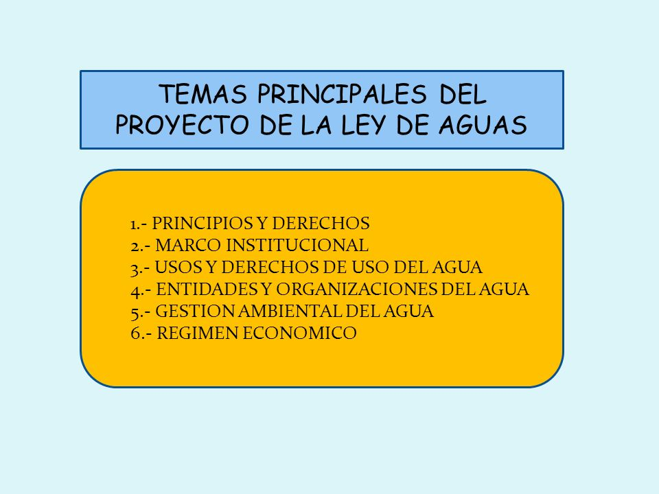 1.- PRINCIPIOS Y DERECHOS 2.- MARCO INSTITUCIONAL 3.- USOS Y DERECHOS DE USO DEL AGUA 4.- ENTIDADES Y ORGANIZACIONES DEL AGUA 5.- GESTION AMBIENTAL DE