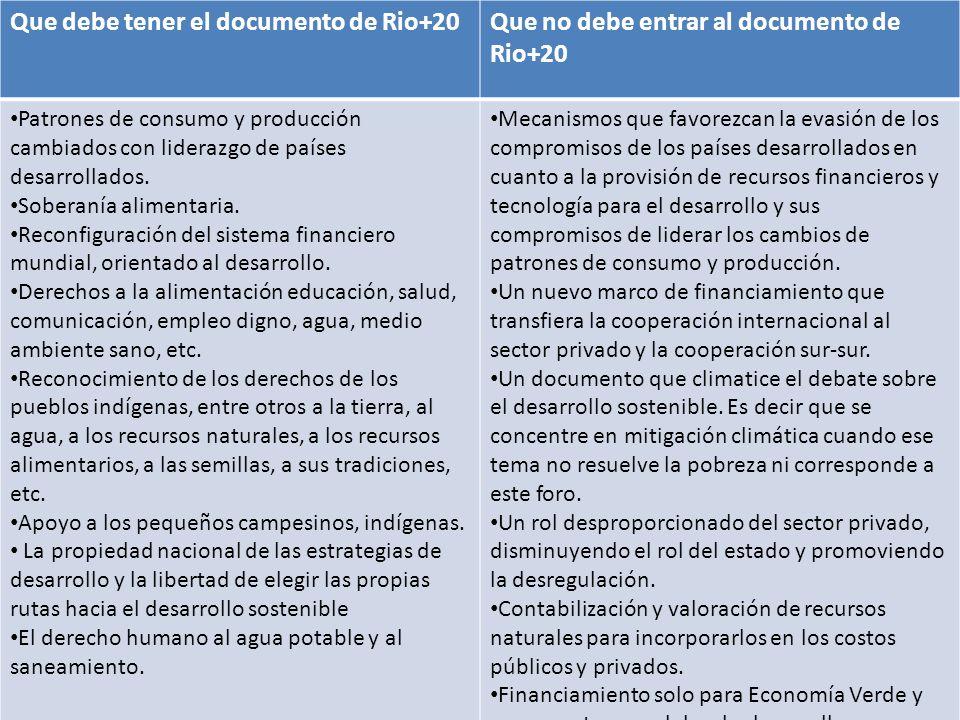 Que debe tener el documento de Rio+20Que no debe entrar al documento de Rio+20 Patrones de consumo y producción cambiados con liderazgo de países desarrollados.