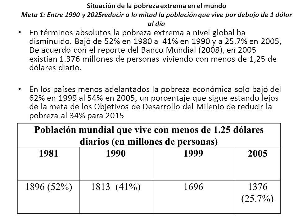 Situación de la pobreza extrema en el mundo Meta 1: Entre 1990 y 2025reducir a la mitad la población que vive por debajo de 1 dólar al día En términos