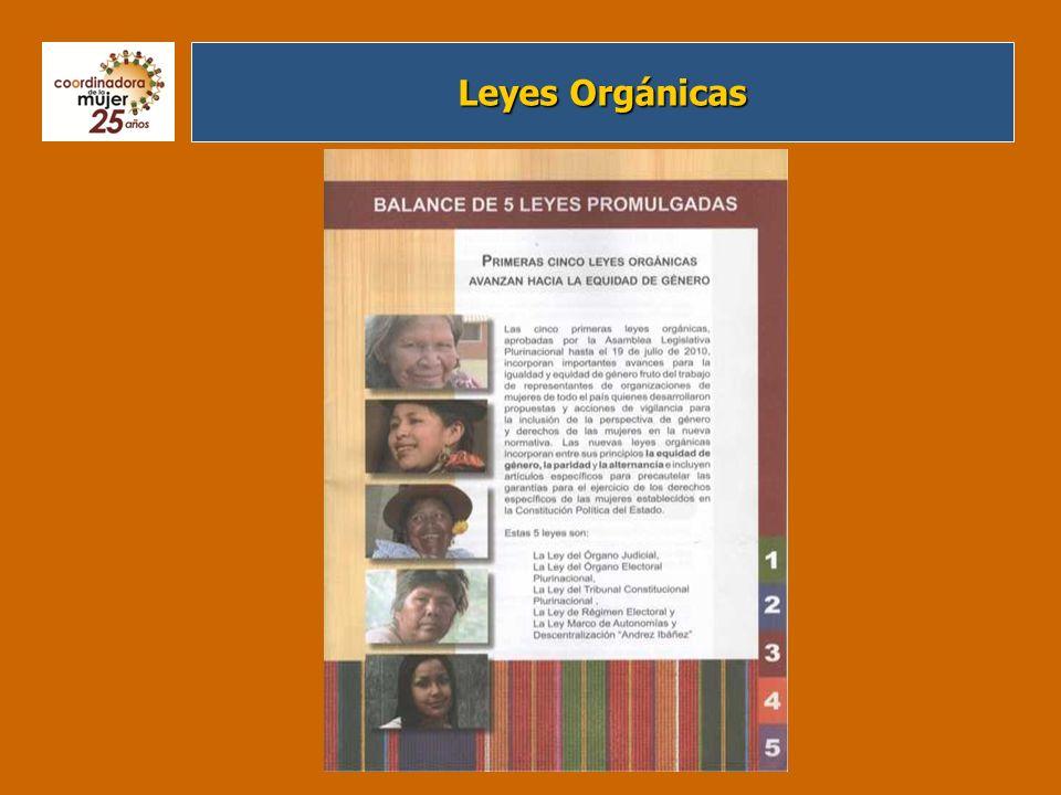Trabajo de grupos Equidad de género en 5 leyes estructurales Instrucciones para el trabajo de grupos: Instrucciones para el trabajo de grupos: Se conforma 5 grupos (interdepartamentales), cada uno debe revisar una de las leyes orgánicas utilizando como instrumento la cartilla señalada.