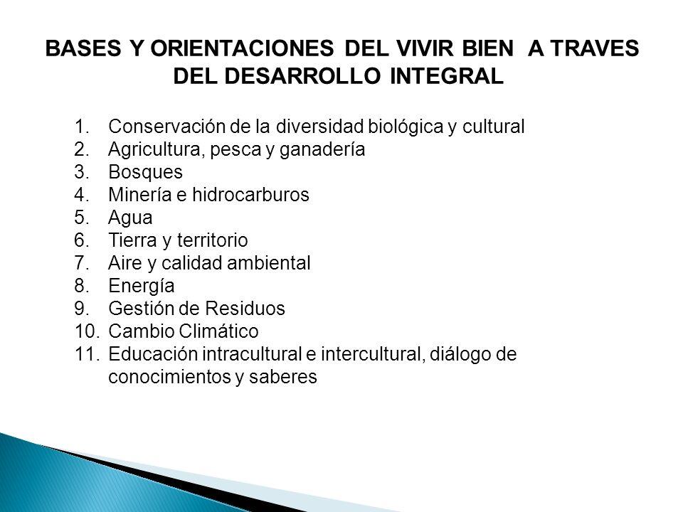BASES Y ORIENTACIONES DEL VIVIR BIEN A TRAVES DEL DESARROLLO INTEGRAL 1.Conservación de la diversidad biológica y cultural 2.Agricultura, pesca y gana