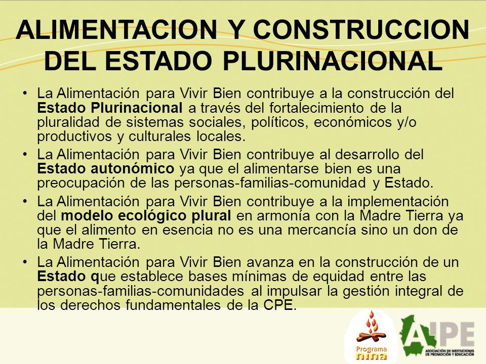ALIMENTACION Y CONSTRUCCION DEL ESTADO PLURINACIONAL La Alimentación para Vivir Bien contribuye a la construcción del Estado Plurinacional a través de