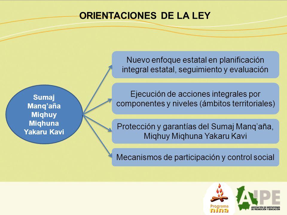 ORIENTACIONES DE LA LEY Protección y garantías del Sumaj Manqaña, Miqhuy Miqhuna Yakaru Kavi Mecanismos de participación y control social Sumaj Manqañ