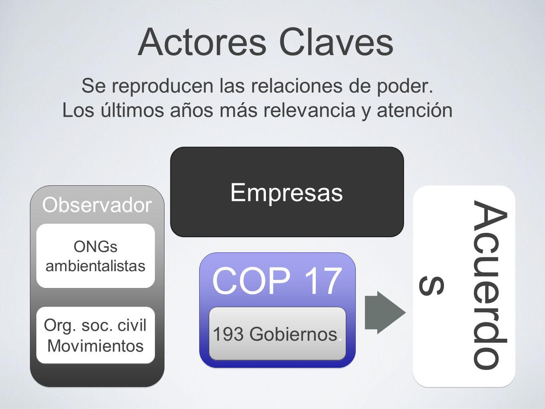 Observador es Actores Claves Se reproducen las relaciones de poder. Los últimos años más relevancia y atención COP 17 193 Gobiernos. ONGs ambientalist