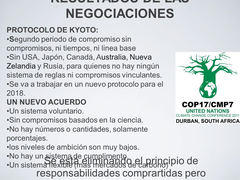 RESULTADOS DE LAS NEGOCIACIONES PROTOCOLO DE KYOTO: Segundo periodo de compromiso sin compromisos, ni tiempos, ni linea base Sin USA, Japón, Canadá, A