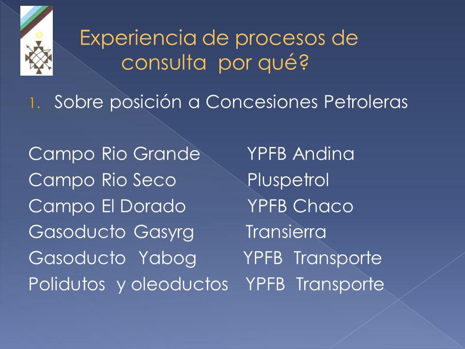 1. Sobre posición a Concesiones Petroleras Campo Rio Grande YPFB Andina Campo Rio Seco Pluspetrol Campo El Dorado YPFB Chaco Gasoducto Gasyrg Transier