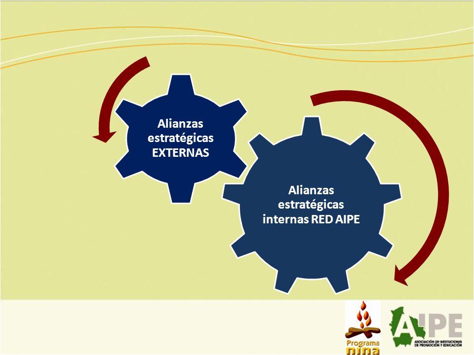 Elaborar participativamente el marco normativo del DHAA que articule los niveles de los Gobiernos Autónomos y el Estado Central.