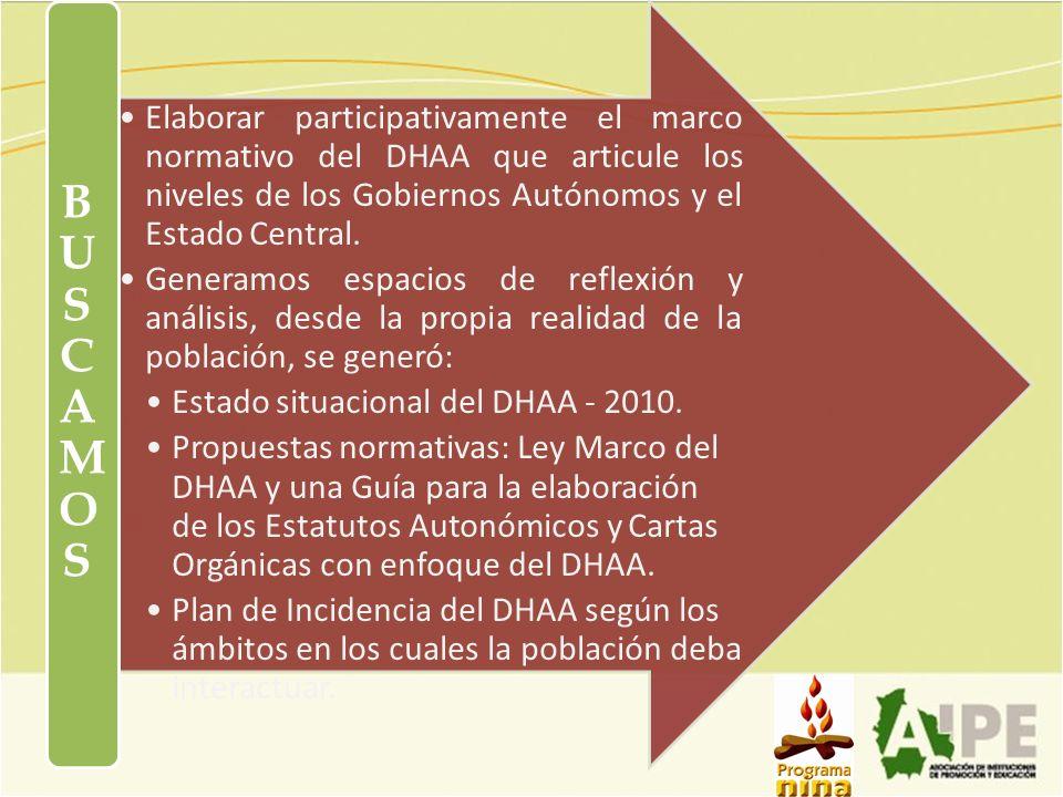 Elaborar participativamente el marco normativo del DHAA que articule los niveles de los Gobiernos Autónomos y el Estado Central. Generamos espacios de