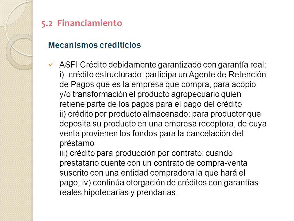 5.2 Financiamiento Mecanismos crediticios ASFI Crédito debidamente garantizado con garantía real: i) crédito estructurado: participa un Agente de Retención de Pagos que es la empresa que compra, para acopio y/o transformación el producto agropecuario quien retiene parte de los pagos para el pago del crédito ii) crédito por producto almacenado: para productor que deposita su producto en una empresa receptora, de cuya venta provienen los fondos para la cancelación del préstamo iii) crédito para producción por contrato: cuando prestatario cuente con un contrato de compra-venta suscrito con una entidad compradora la que hará el pago; iv) continúa otorgación de créditos con garantías reales hipotecarias y prendarias.