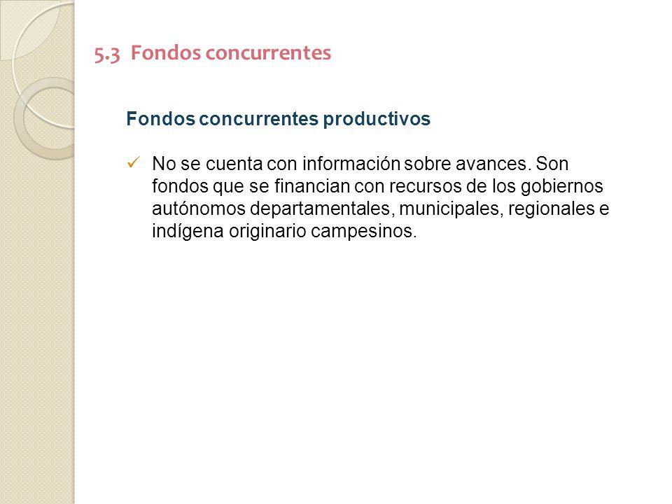 5.3 Fondos concurrentes Fondos concurrentes productivos No se cuenta con información sobre avances.