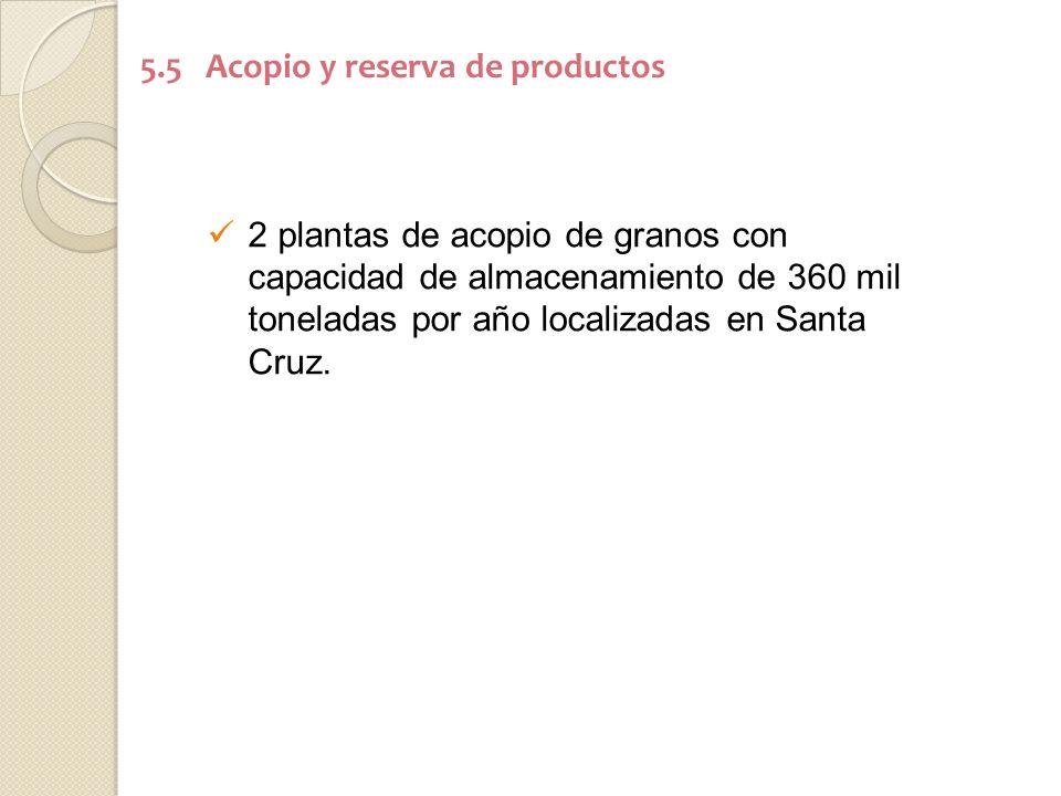5.5 Acopio y reserva de productos 2 plantas de acopio de granos con capacidad de almacenamiento de 360 mil toneladas por año localizadas en Santa Cruz.