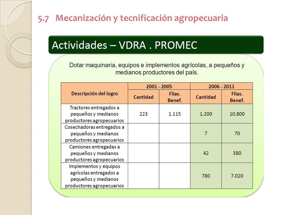 5.7 Mecanización y tecnificación agropecuaria