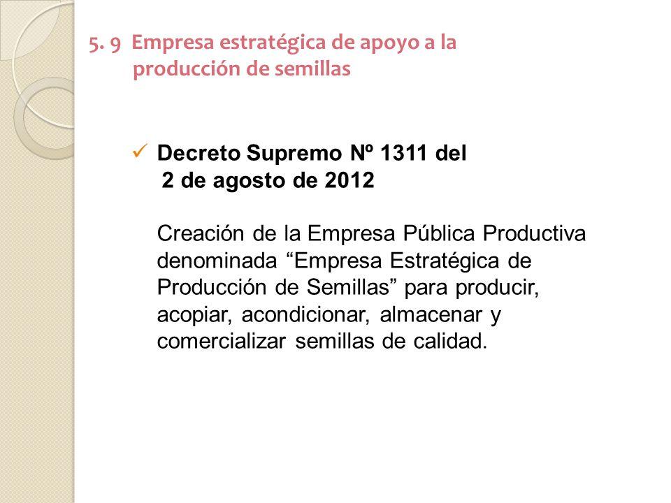 5. 9 Empresa estratégica de apoyo a la producción de semillas Decreto Supremo Nº 1311 del 2 de agosto de 2012 Creación de la Empresa Pública Productiv